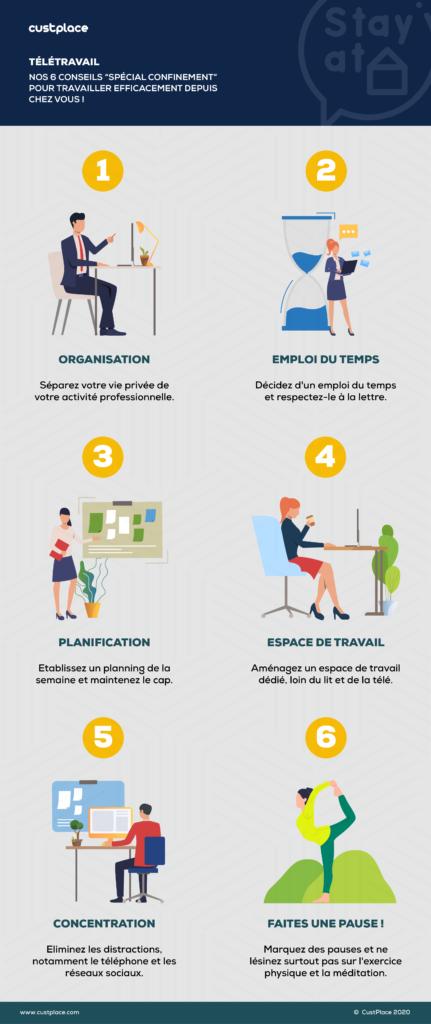 Infographie - 6 conseils spécial confinement